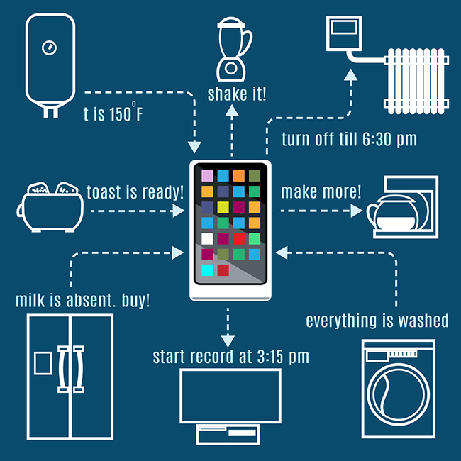 internet-of-things-iot-book