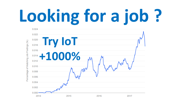 Looking for a Job: Why should you try Internet of Things ?