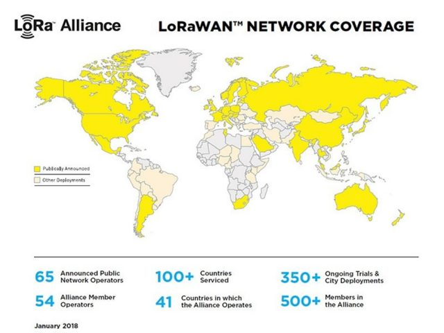 LoRa and LoRaWAN explained - what you should know about LoRa